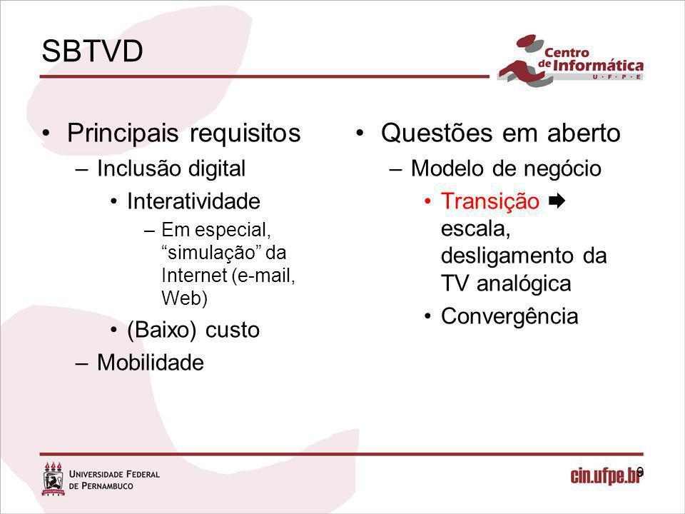 SBTVD Principais requisitos Questões em aberto Inclusão digital