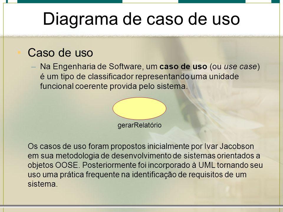 Diagrama de caso de uso Caso de uso