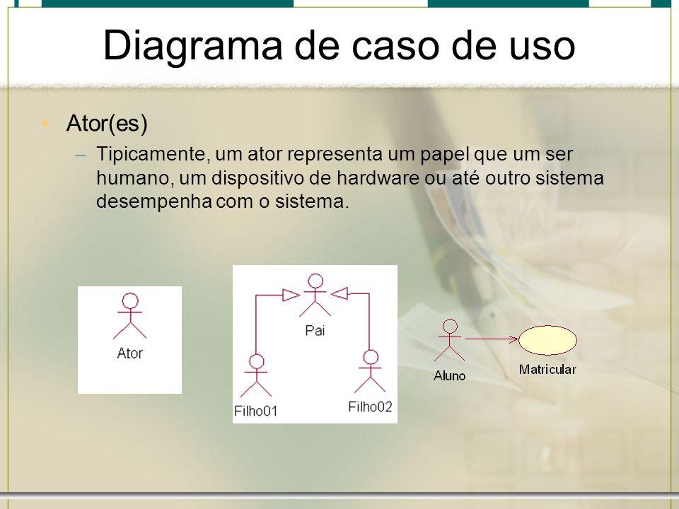 Diagrama de caso de uso Ator(es)