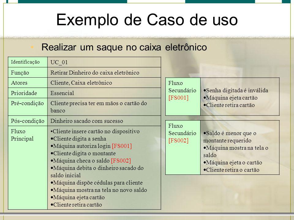 Exemplo de Caso de uso Realizar um saque no caixa eletrônico UC_01