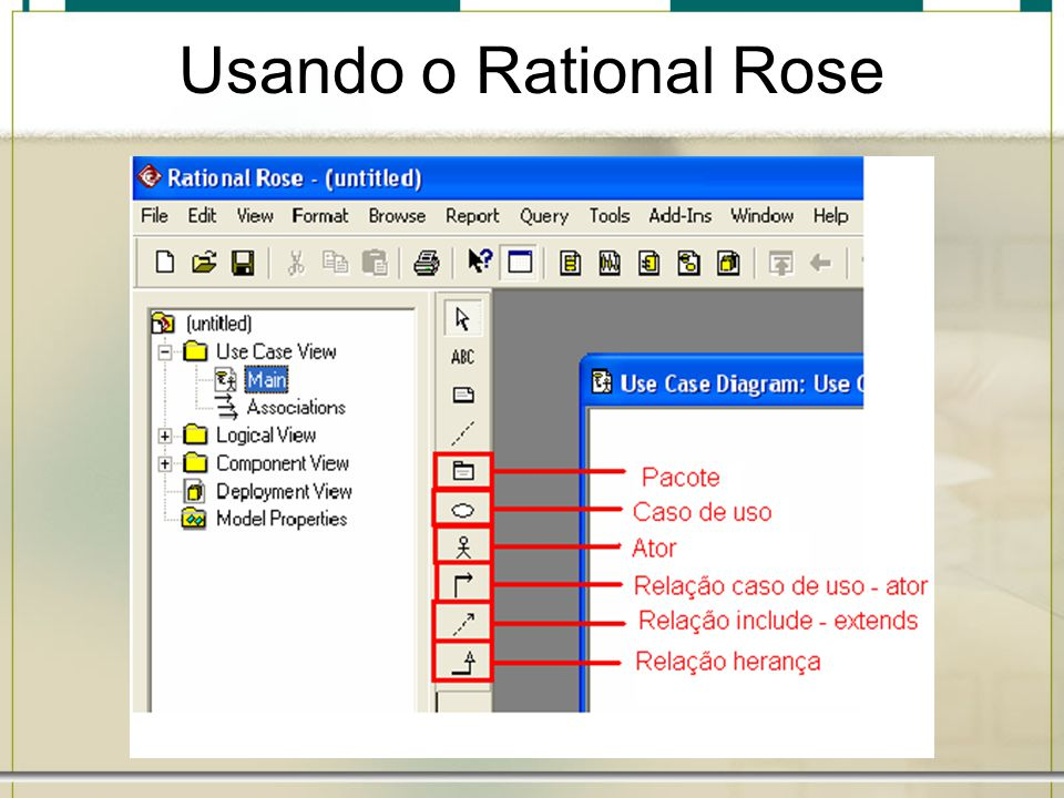 Usando o Rational Rose