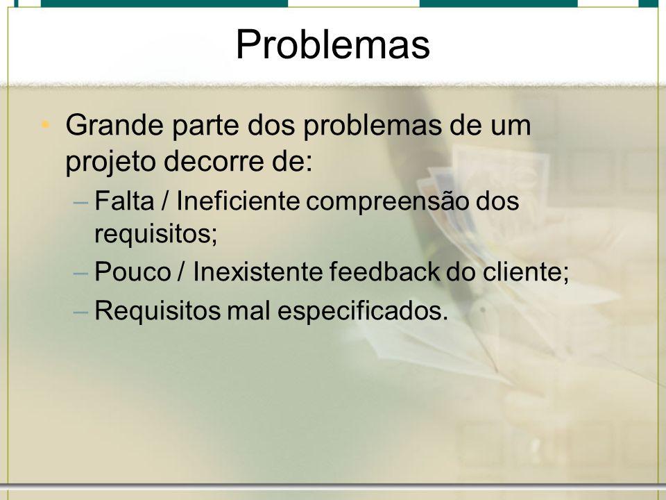 Problemas Grande parte dos problemas de um projeto decorre de: