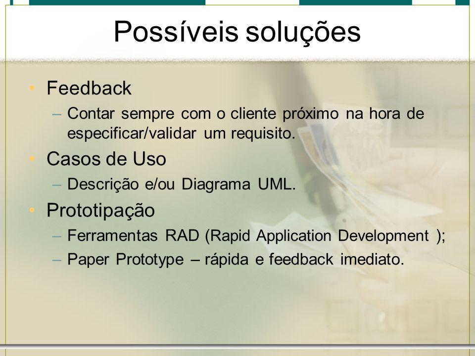 Possíveis soluções Feedback Casos de Uso Prototipação
