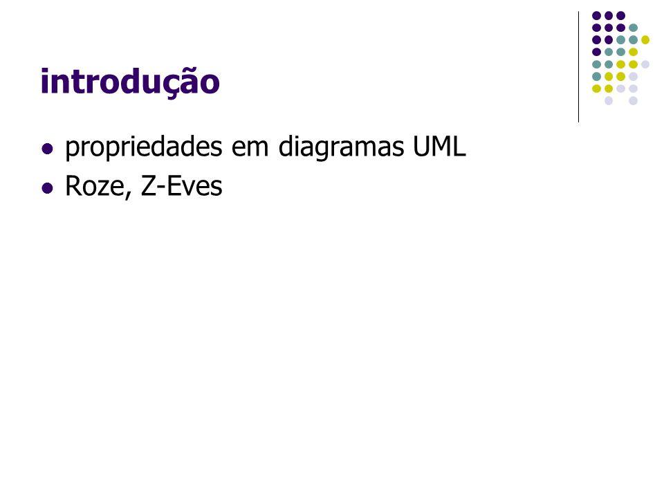 introdução propriedades em diagramas UML Roze, Z-Eves