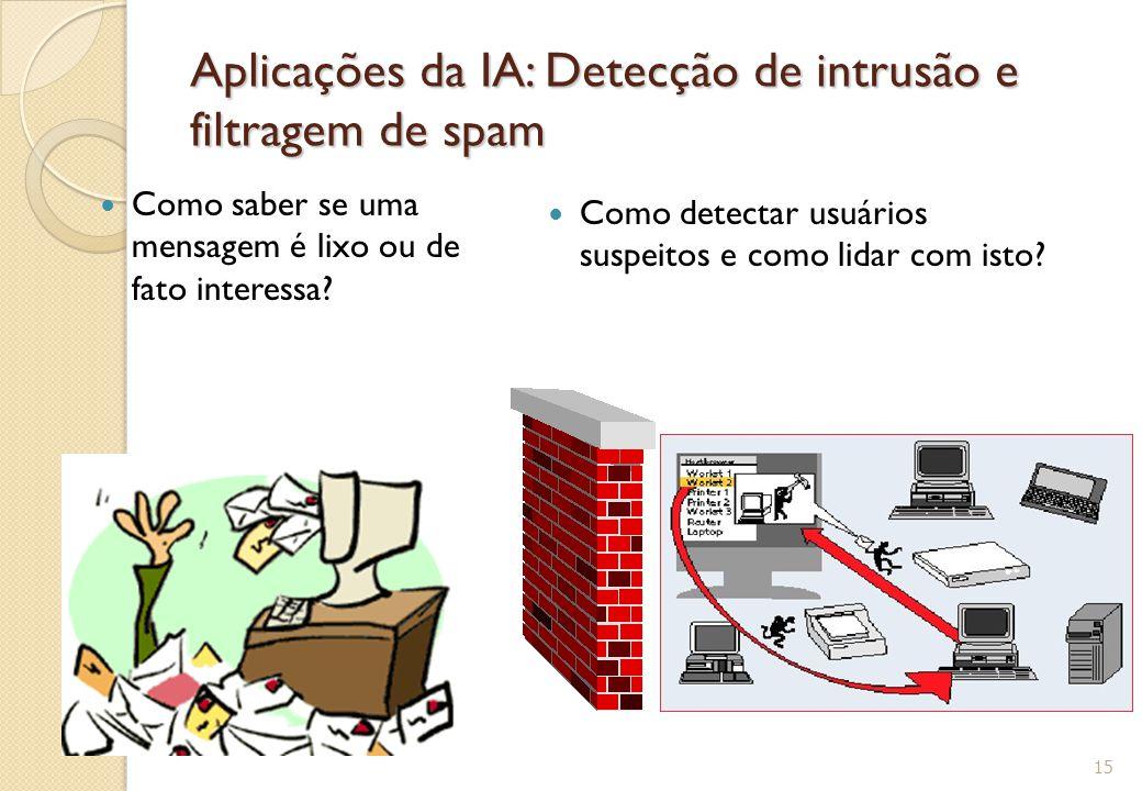 Aplicações da IA: Detecção de intrusão e filtragem de spam