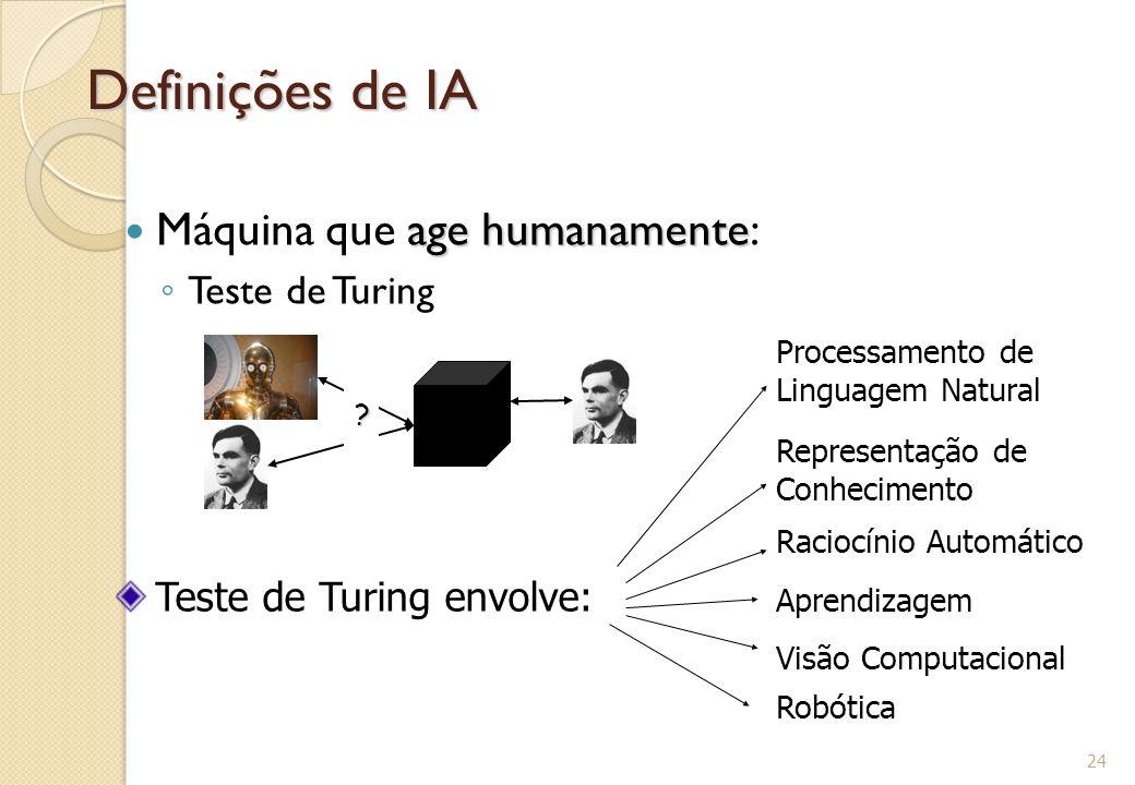 Definições de IA Máquina que age humanamente: Teste de Turing