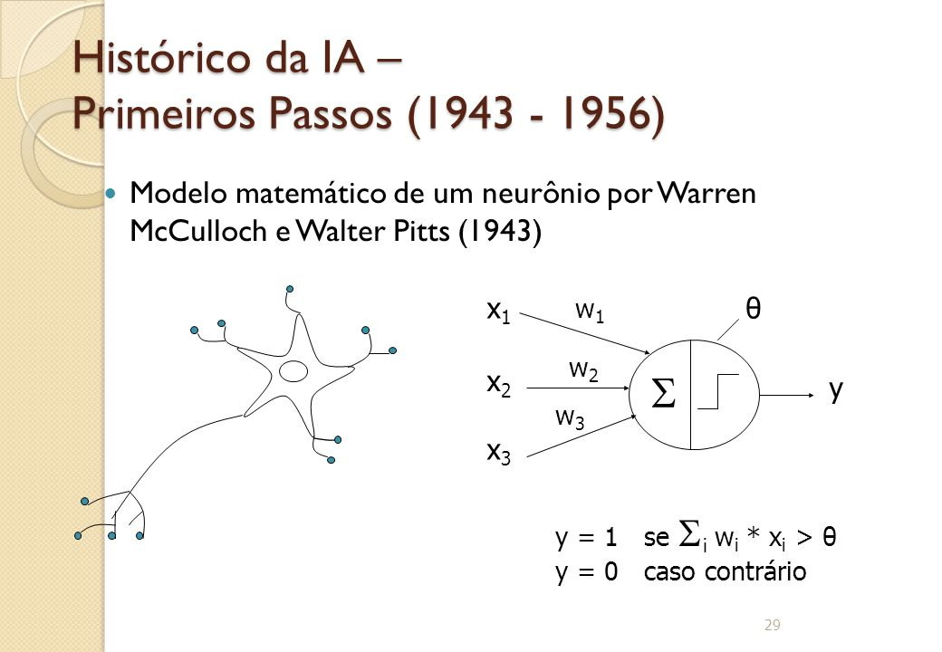 Histórico da IA – Primeiros Passos (1943 - 1956)