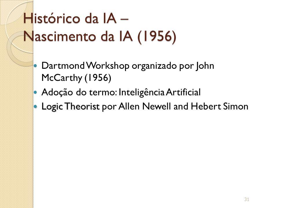 Histórico da IA – Nascimento da IA (1956)