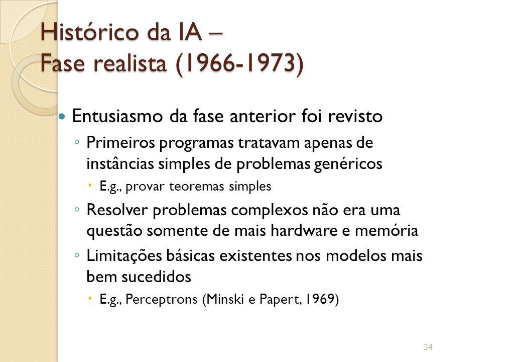 Histórico da IA – Fase realista (1966-1973)