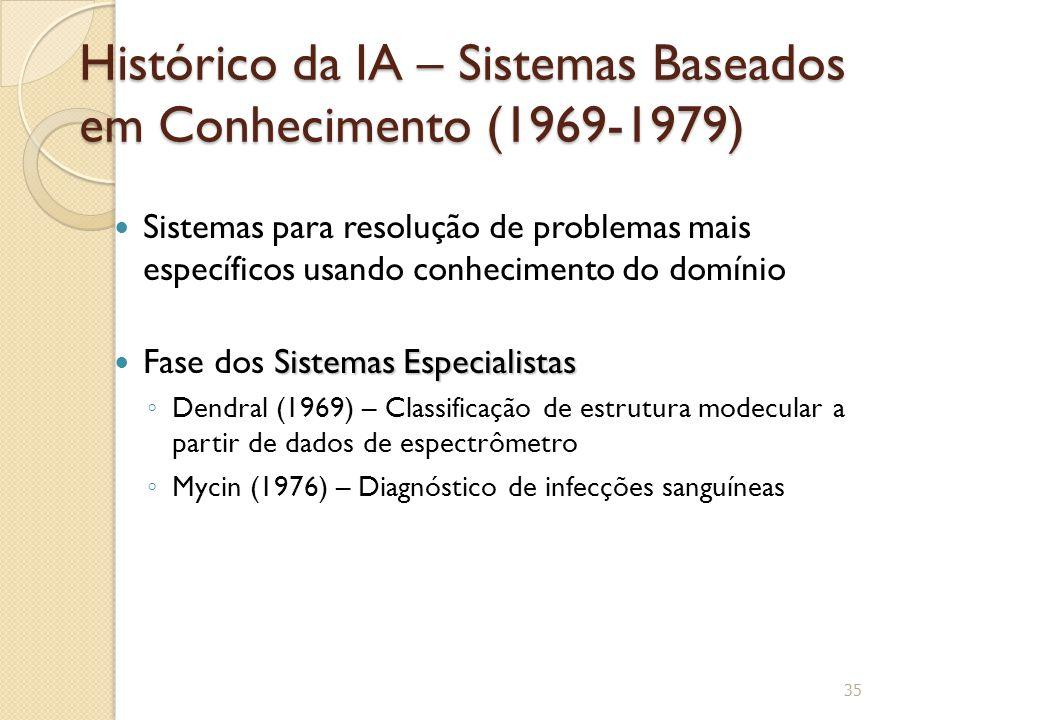 Histórico da IA – Sistemas Baseados em Conhecimento (1969-1979)