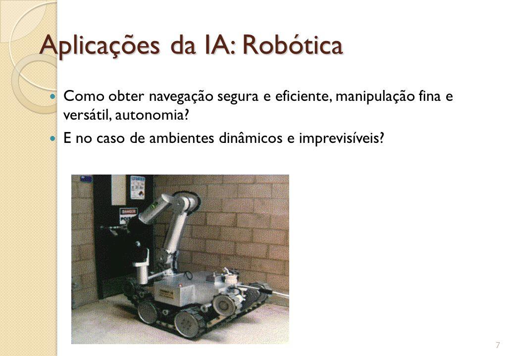 Aplicações da IA: Robótica