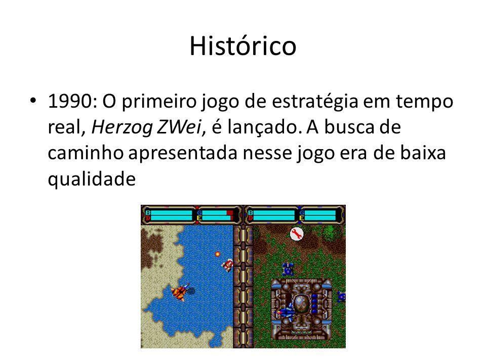 Histórico 1990: O primeiro jogo de estratégia em tempo real, Herzog ZWei, é lançado.