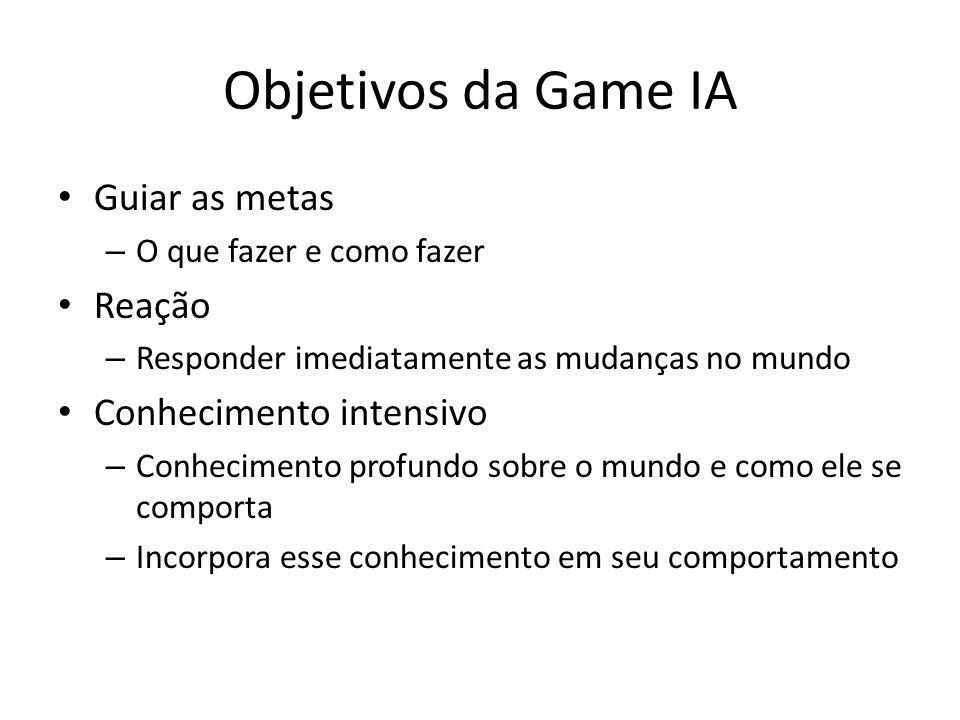 Objetivos da Game IA Guiar as metas Reação Conhecimento intensivo