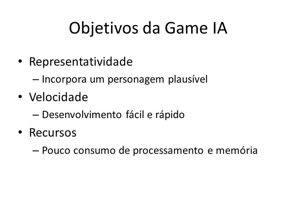 Objetivos da Game IA Representatividade Velocidade Recursos