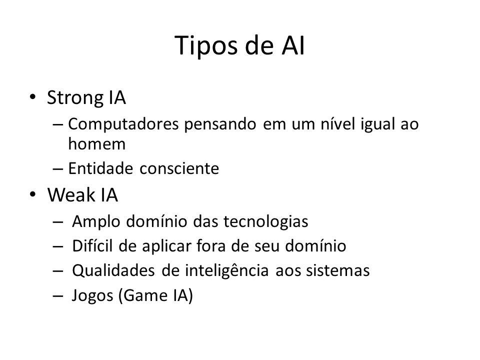 Tipos de AI Strong IA Weak IA