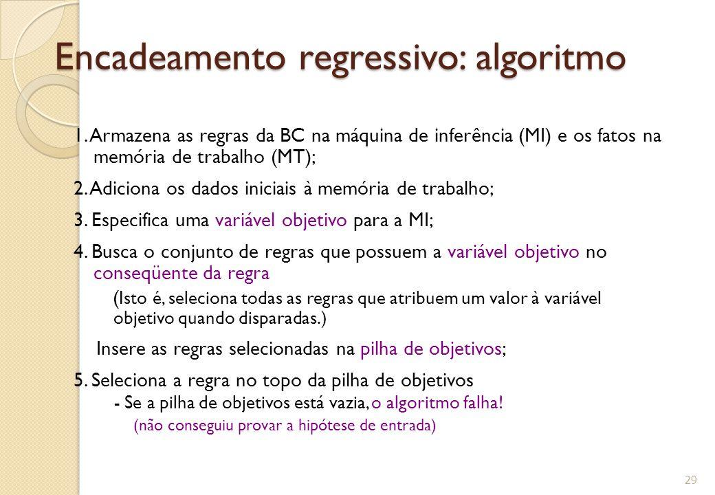 Encadeamento regressivo: algoritmo