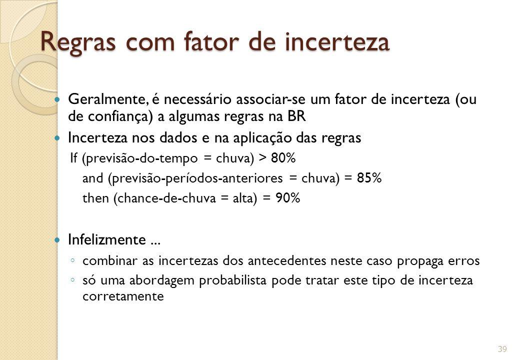Regras com fator de incerteza