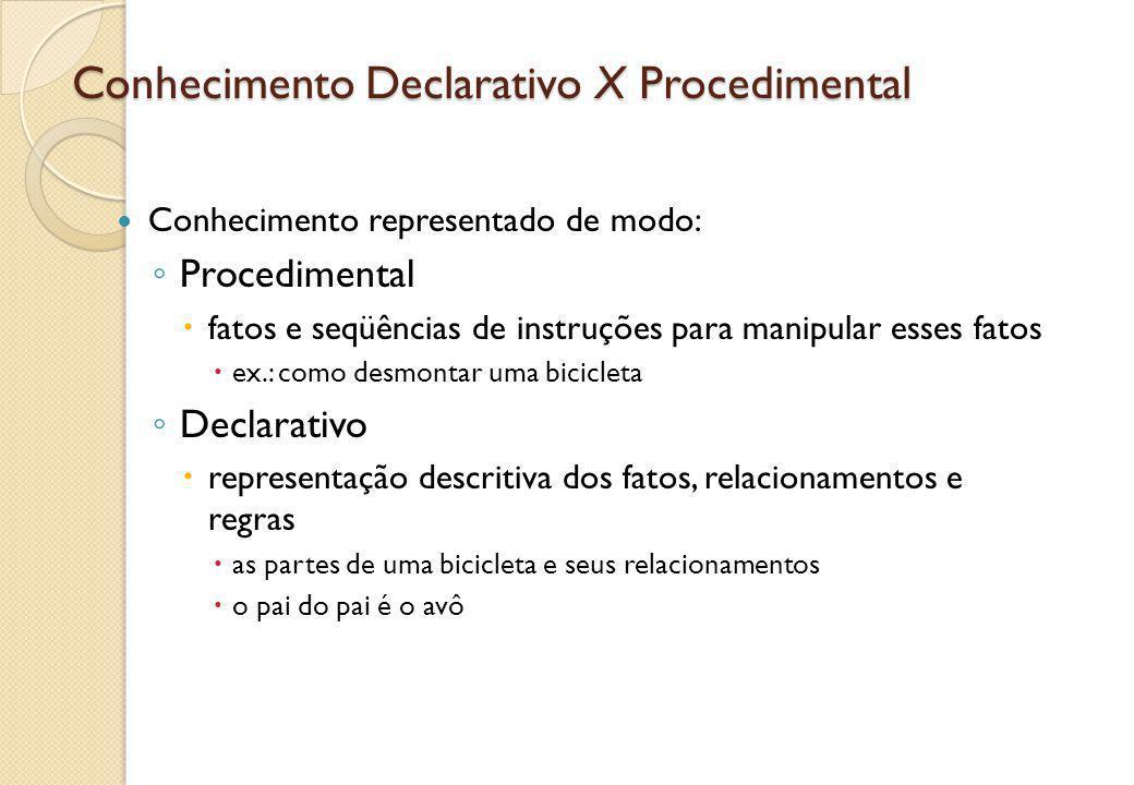 Conhecimento Declarativo X Procedimental