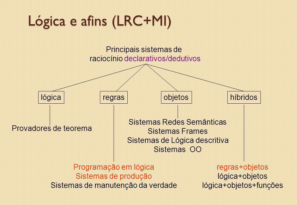Lógica e afins (LRC+MI)