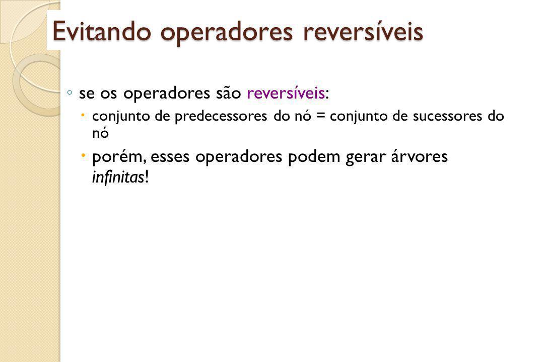 Evitando operadores reversíveis