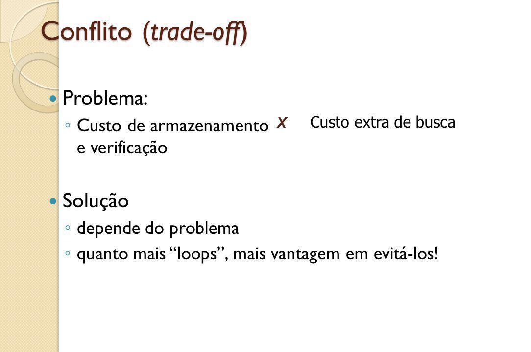 Conflito (trade-off) Problema: Solução