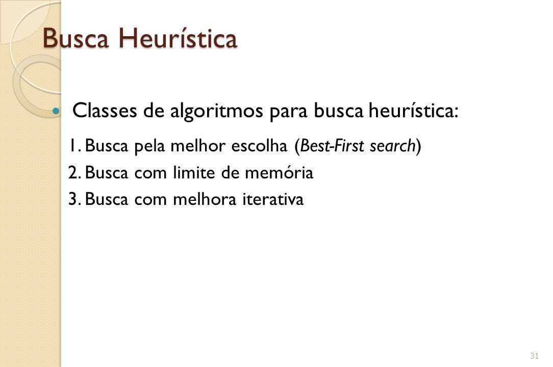 Busca Heurística Classes de algoritmos para busca heurística:
