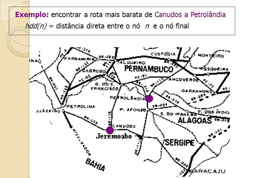 Exemplo: encontrar a rota mais barata de Canudos a Petrolândia