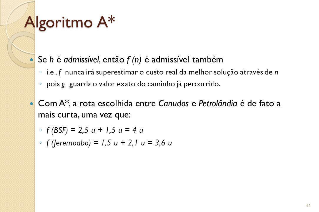 Algoritmo A* Se h é admissível, então f (n) é admissível também