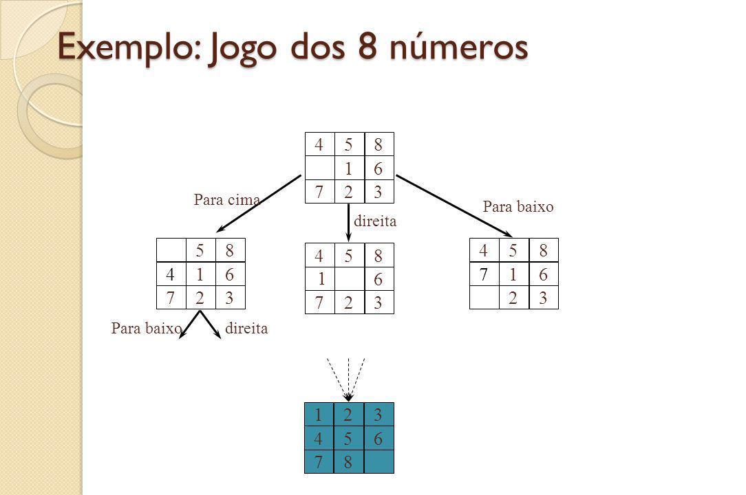 Exemplo: Jogo dos 8 números