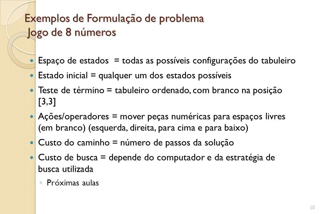 Exemplos de Formulação de problema Jogo de 8 números