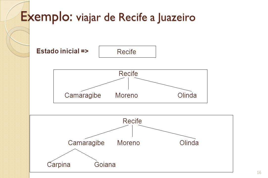 Exemplo: viajar de Recife a Juazeiro