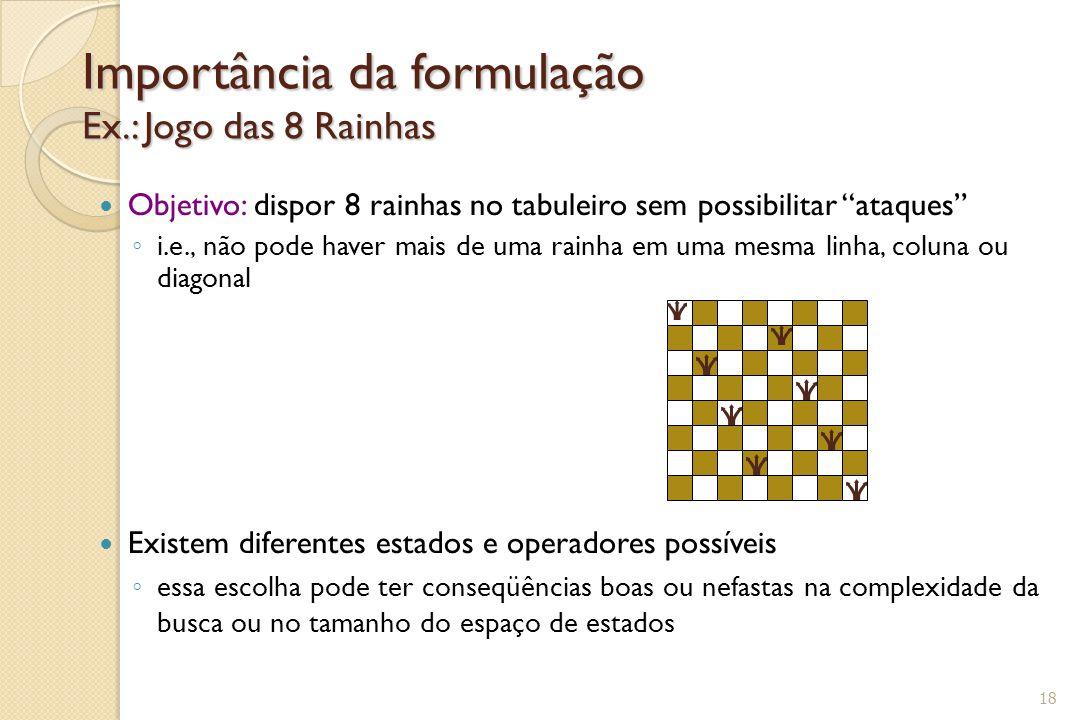 Importância da formulação Ex.: Jogo das 8 Rainhas
