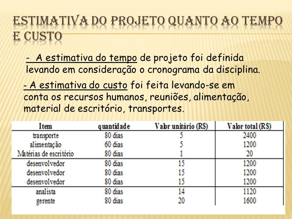 Estimativa do projeto quanto ao tempo e custo