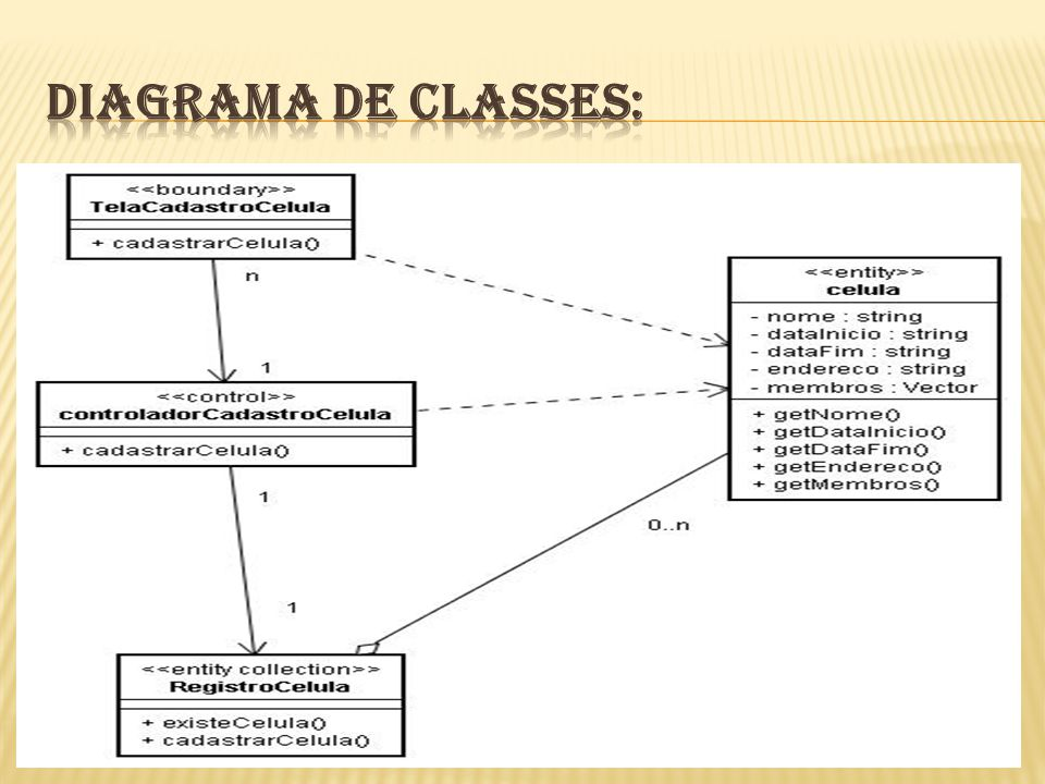 Diagrama de Classes: