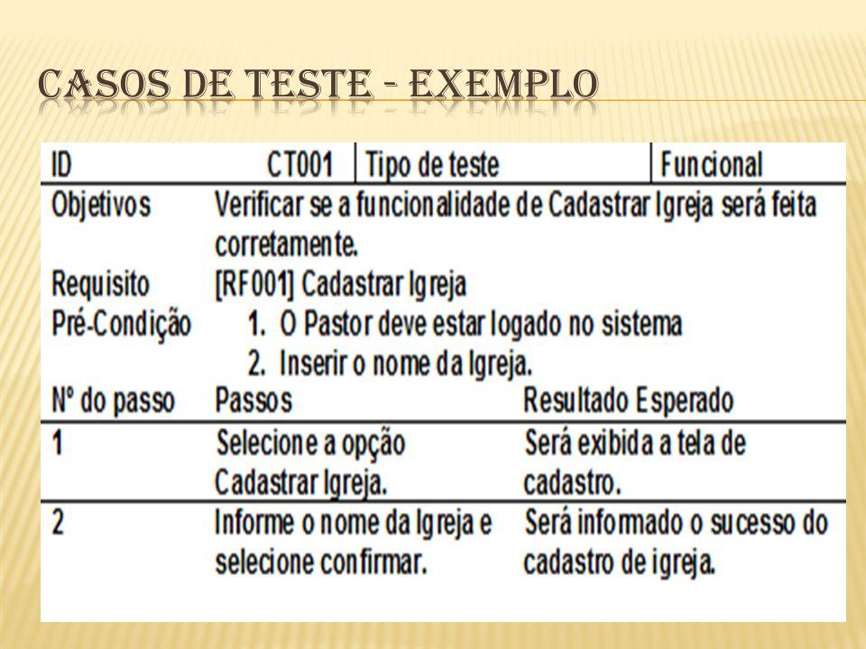Casos de teste - exemplo
