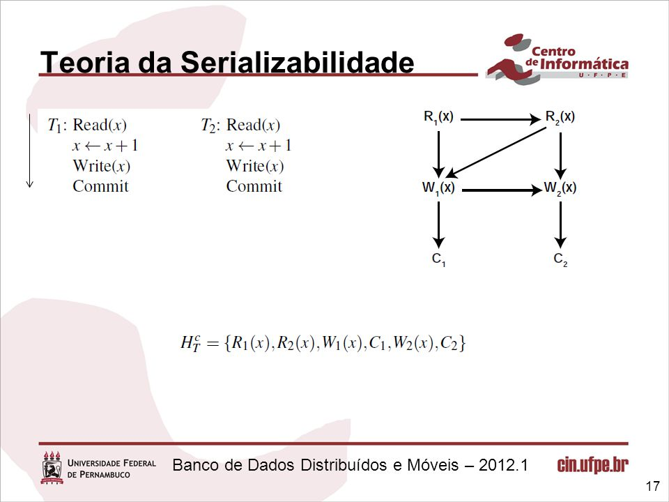 Teoria da Serializabilidade