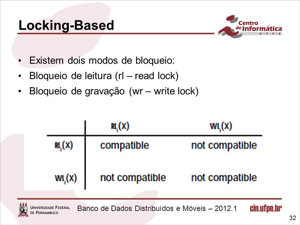 Locking-Based Existem dois modos de bloqueio: