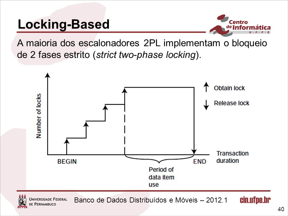 Locking-Based A maioria dos escalonadores 2PL implementam o bloqueio de 2 fases estrito (strict two-phase locking).