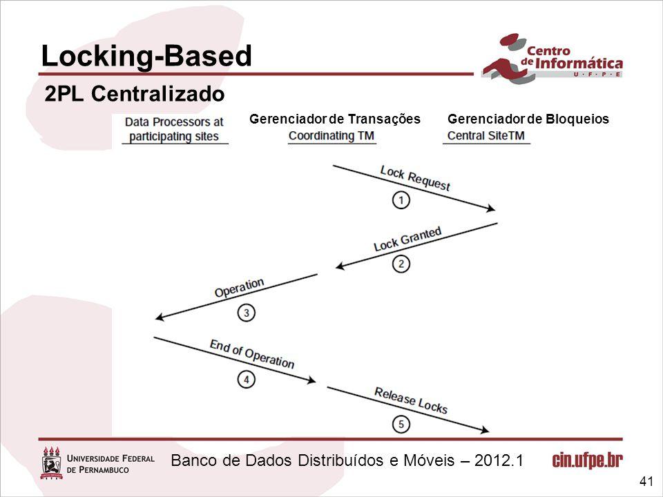 Locking-Based 2PL Centralizado Gerenciador de Transações
