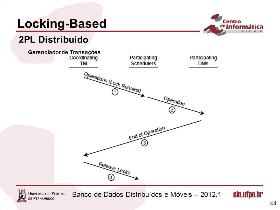 Locking-Based 2PL Distribuído Gerenciador de Transações