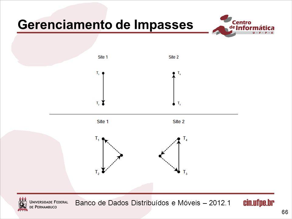 Gerenciamento de Impasses