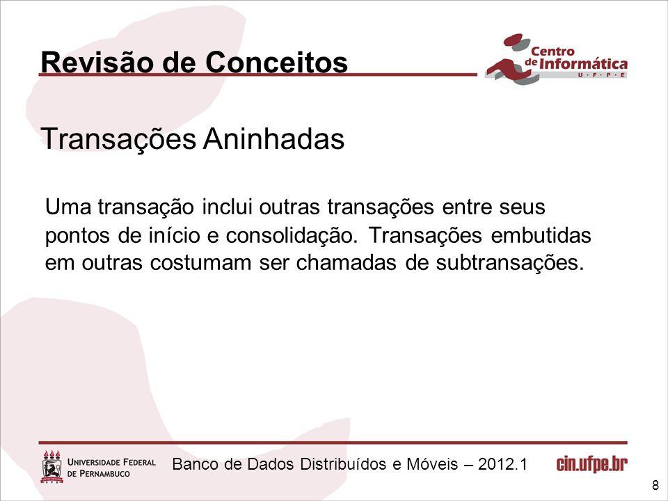 Revisão de Conceitos Transações Aninhadas.
