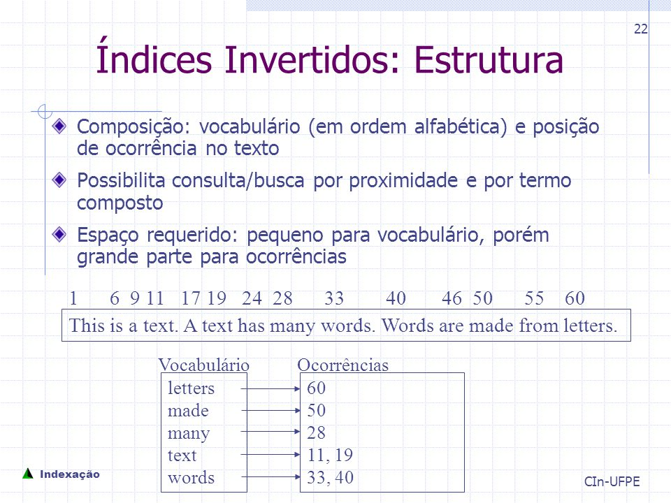 Índices Invertidos: Estrutura