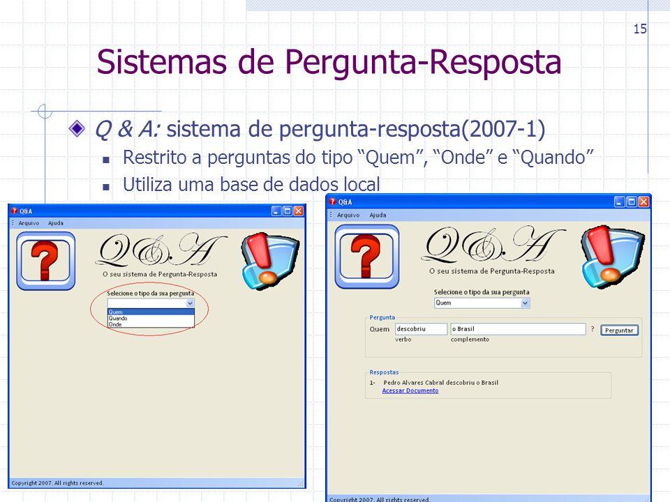 Sistemas de Pergunta-Resposta