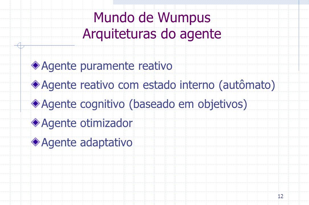 Mundo de Wumpus Arquiteturas do agente
