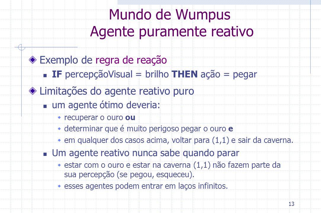 Mundo de Wumpus Agente puramente reativo