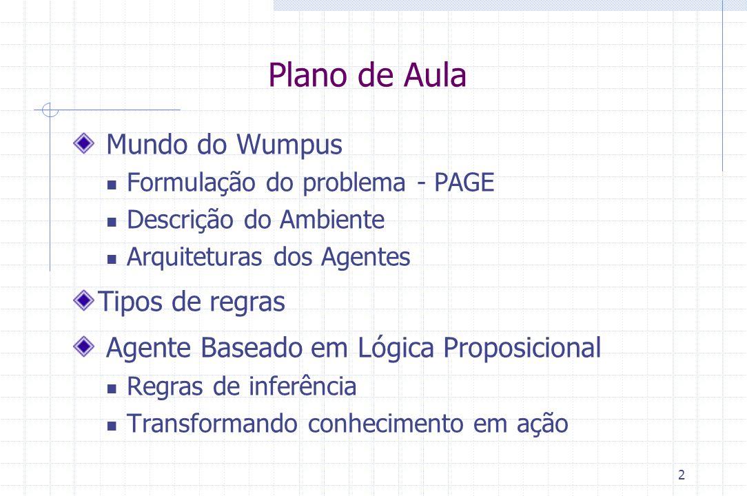 Plano de Aula Mundo do Wumpus Tipos de regras