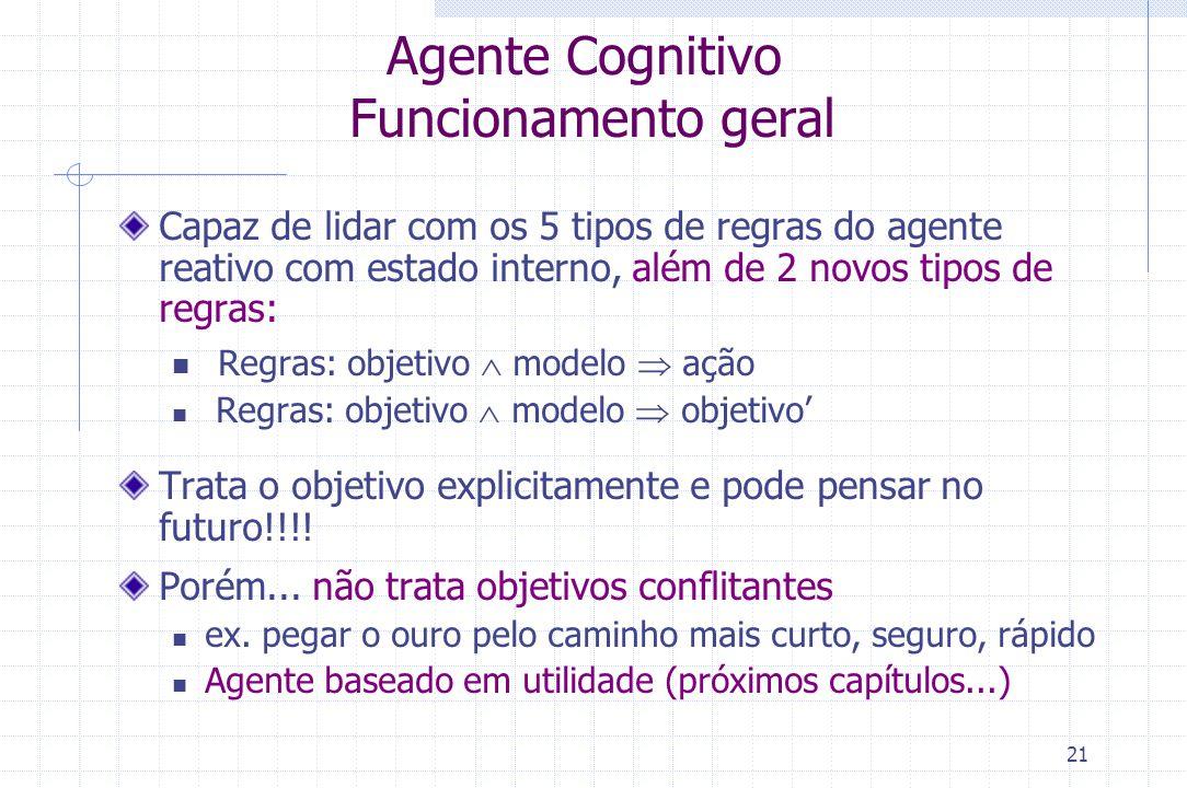 Agente Cognitivo Funcionamento geral