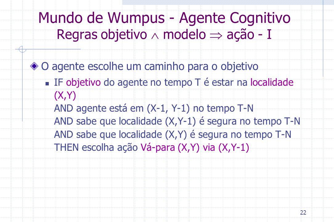 Mundo de Wumpus - Agente Cognitivo Regras objetivo  modelo  ação - I