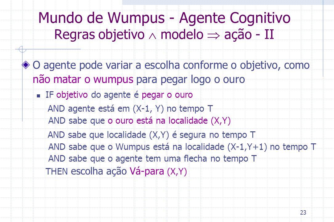 Mundo de Wumpus - Agente Cognitivo Regras objetivo  modelo  ação - II